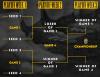 Championship.PNG